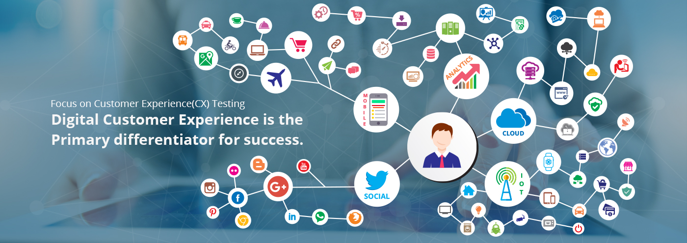 Digital-Customer-Experience-Software-Testing-QA